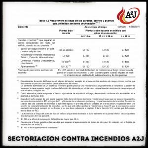 RESITENCIA AL FUEGO DE LAS PAREDES TECHOS Y PUERTAS.
