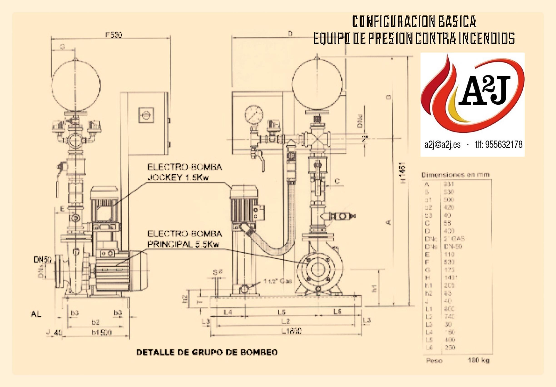 Medidas equipo de presion contra incendios extintores for Medidas contra incendios